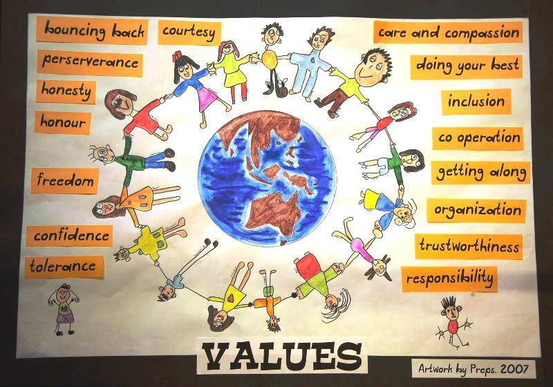 Values Education Poster Making - huguimgs
