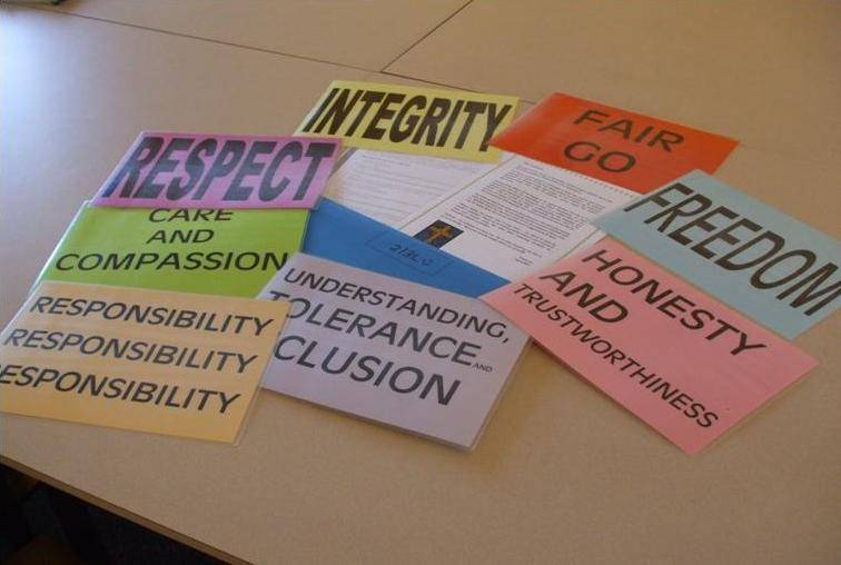 Values Education | Values in action activities