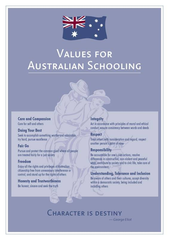value catholic education essay Mission, vision and values at regis catholic schools,  click on the image to download our mission, vision and values  i am very grateful for the education i.